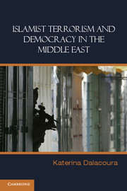 Islamist Terrorism and Democracy in the Middle East