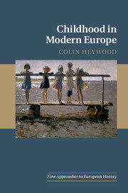 Childhood in Modern Europe