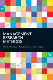 Management Research Methods