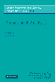 Groups and Analysis