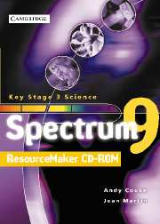 Spectrum Teacher File and ResourceMaker Year 9