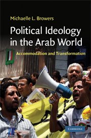 Political Ideology in the Arab World