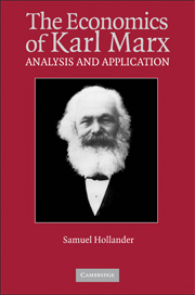 The Economics of Karl Marx
