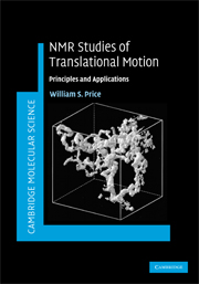 NMR Studies of Translational Motion