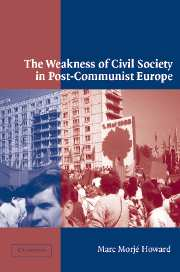 The Weakness of Civil Society in Post-Communist Europe