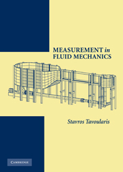 Measurement in Fluid Mechanics