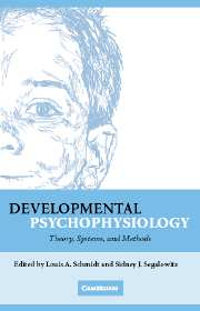 Developmental Psychophysiology