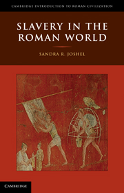 Slavery in the Roman World