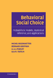 Behavioral Social Choice