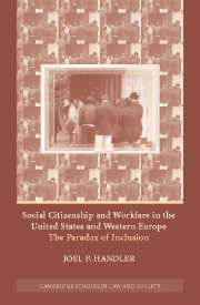 Social Citizenship and Workfare in the United States and Western Europe
