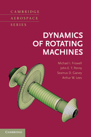 Dynamics of Rotating Machines
