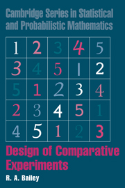 Design of Comparative Experiments