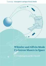 Whistler and Alfvén Mode Cyclotron Masers in Space