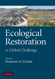 Ecological Restoration
