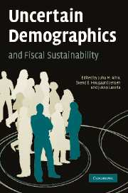 Uncertain Demographics and Fiscal Sustainability