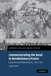 Commemorating the Dead in Revolutionary France