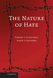 The Nature of Hate