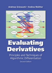 Evaluating Derivatives