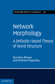 Network Morphology