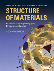 Structure of Materials