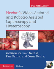 Nezhat's Video-Assisted and Robotic-Assisted Laparoscopy and Hysteroscopy