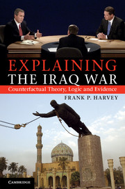 Explaining the Iraq War