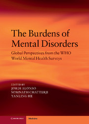 The Burdens of Mental Disorders