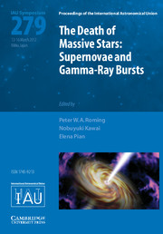 Death of Massive Stars (IAU S279)