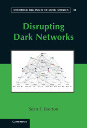 Disrupting Dark Networks