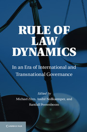 Rule of Law Dynamics