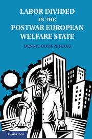 Labor Divided in the Postwar European Welfare State
