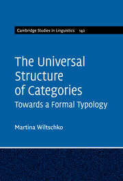 The Universal Structure of Categories