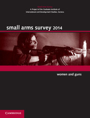 Small Arms Survey 2014