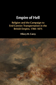 Empire of Hell