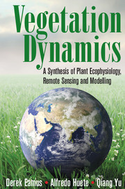Vegetation Dynamics