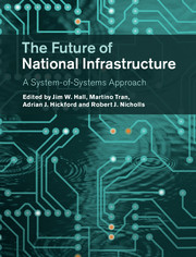 The Future of National Infrastructure