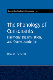 The Phonology of Consonants