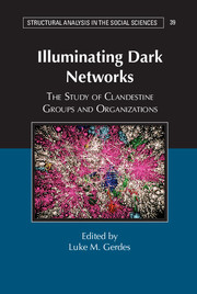 Illuminating Dark Networks