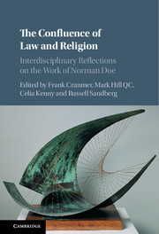 The Confluence of Law and Religion