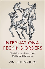 International Pecking Orders