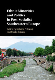 Ethnic Minorities and Politics in Post-Socialist Southeastern Europe
