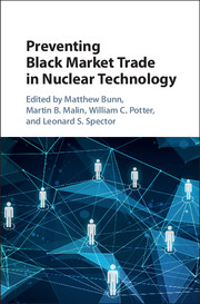 Preventing Black-Market Trade in Nuclear Technology