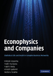 Econophysics and Companies