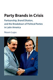 Party Brands in Crisis