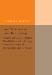 Blood Immunity and Blood Relationship