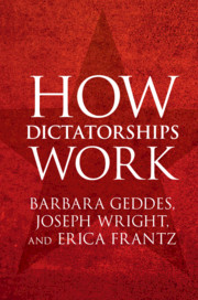 How Dictatorships Work