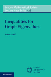 Inequalities for Graph Eigenvalues