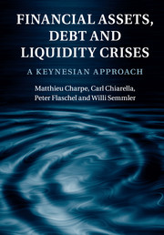 Financial Assets, Debt and Liquidity Crises