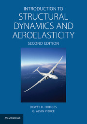 Aeroelastic Flutter Chapter 5 Introduction To Structural Dynamics And Aeroelasticity