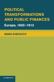 Political Transformations and Public Finances